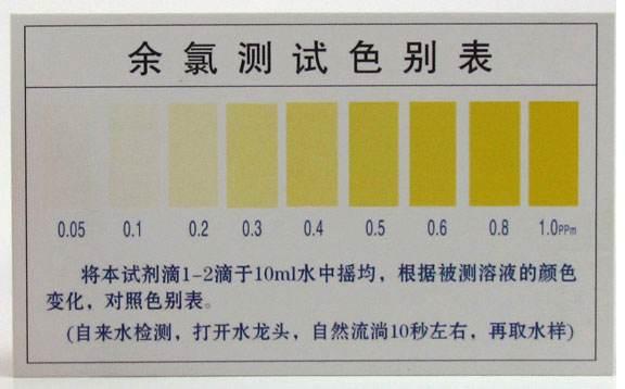 有效氯检测余氯试剂标准比色卡,次氯酸钠消毒液浓度配比结果检测,次氯酸钠消毒液浓度和配制方法