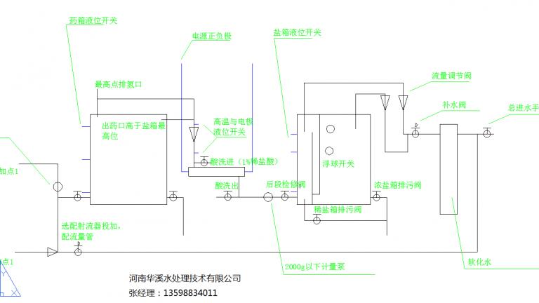 电解法次氯酸钠发生器原理图,电解盐水的原理